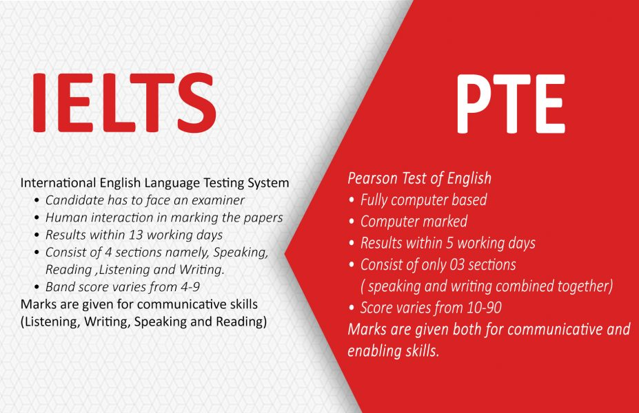pte-pte academic-pte exam-pearson test of English